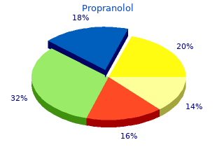 cheap propranolol 40 mg on line