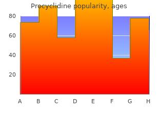 purchase procyclidine 5mg online
