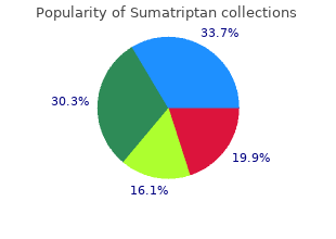 25 mg sumatriptan amex