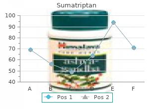 buy generic sumatriptan 25mg on line