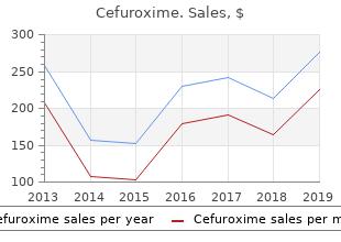 purchase cefuroxime 500 mg otc