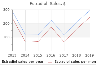 cheap 2mg estradiol with amex