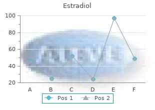 buy discount estradiol 1mg