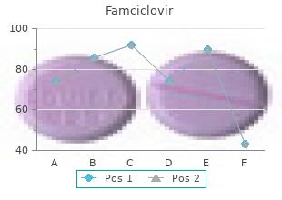 buy famciclovir 250mg without a prescription