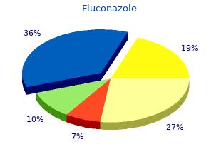 buy generic fluconazole 50 mg on-line