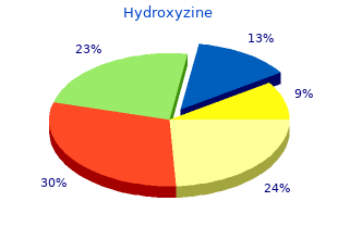 buy hydroxyzine 25 mg lowest price