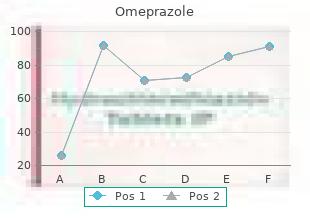 trusted 20mg omeprazole