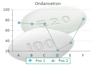 buy ondansetron 8 mg fast delivery