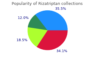 rizatriptan 10 mg on-line