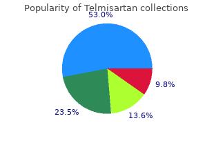 cheap 80 mg telmisartan free shipping