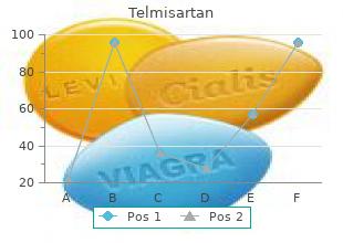 telmisartan 40mg low price