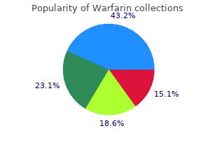 buy 1 mg warfarin otc