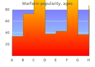 5mg warfarin with visa
