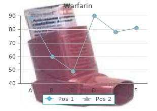 cheap 2 mg warfarin with mastercard