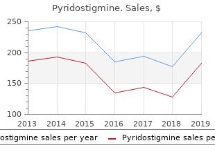 order pyridostigmine 60mg without prescription