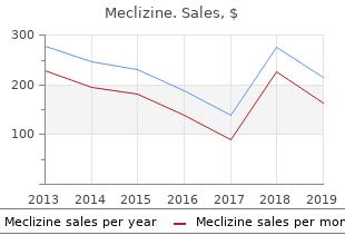 25 mg meclizine mastercard