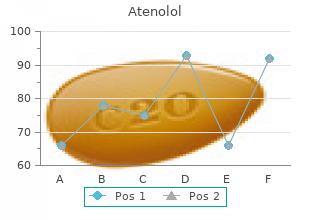 buy cheap atenolol 100mg on-line