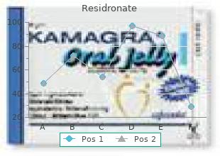 cheap residronate 35mg on-line