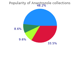buy 1 mg anastrozole mastercard