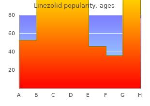 linezolid 600mg low price