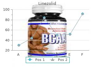 600 mg linezolid visa