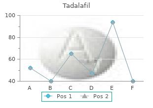 order 5 mg tadalafil with mastercard