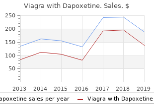 order viagra with dapoxetine 100/60mg fast delivery