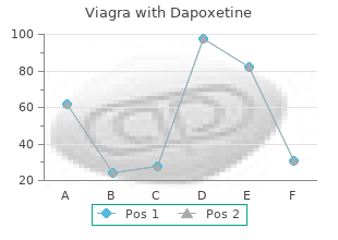 discount 100/60mg viagra with dapoxetine mastercard