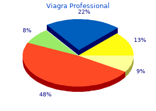 order viagra professional 50 mg overnight delivery