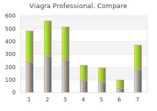 buy 100 mg viagra professional