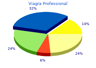 order 100mg viagra professional fast delivery