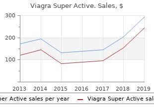 discount viagra super active 100 mg without prescription