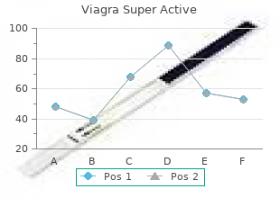 buy viagra super active 100mg online