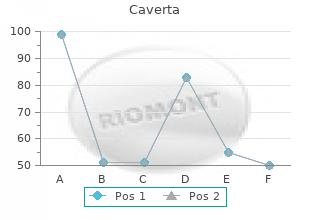 caverta 100mg with visa