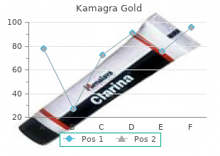kamagra gold 100 mg overnight delivery