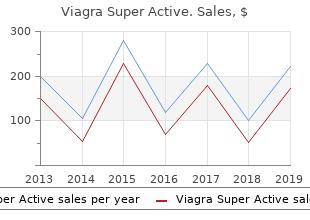 purchase viagra super active 100 mg without prescription