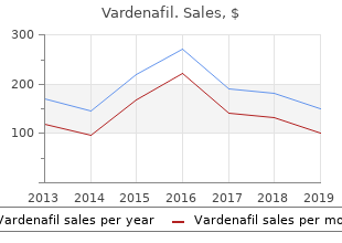 purchase vardenafil 20 mg line