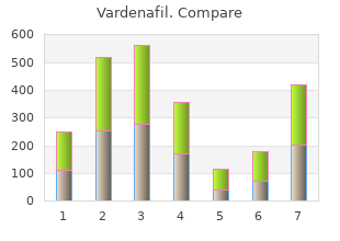 discount 10mg vardenafil with mastercard