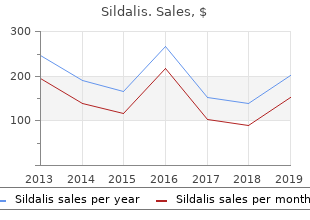 generic sildalis 120mg without prescription