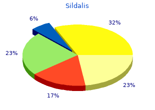 discount sildalis 120mg without prescription