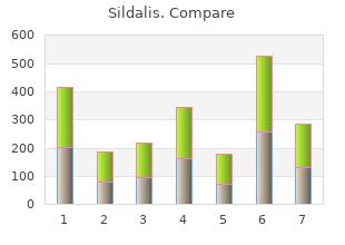 effective 120mg sildalis