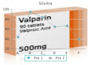 generic 120 mg silvitra fast delivery