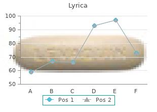 generic 75mg lyrica with amex