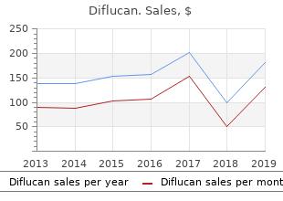 discount diflucan 50 mg online