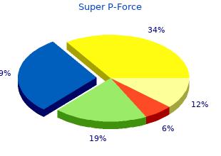 generic super p-force 160 mg mastercard