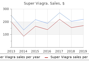 discount 160 mg super viagra free shipping