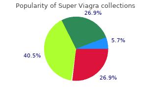 super viagra 160mg free shipping
