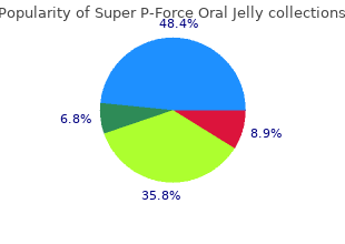quality super p-force oral jelly 160 mg