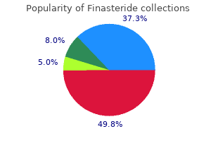 buy finasteride 5 mg fast delivery