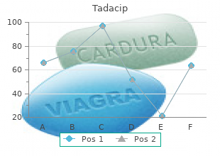purchase tadacip 20 mg overnight delivery